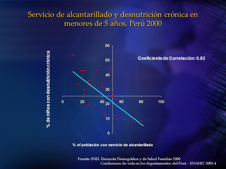 Servicio de alcantarillado y desnutrición crónica en menores de 5 años, Perú 2000