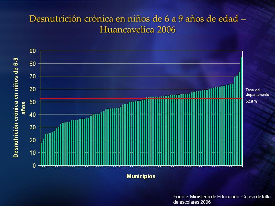 Desnutrición crónica en niños de 6 a 9 años de edad – Huancavelica 2006
