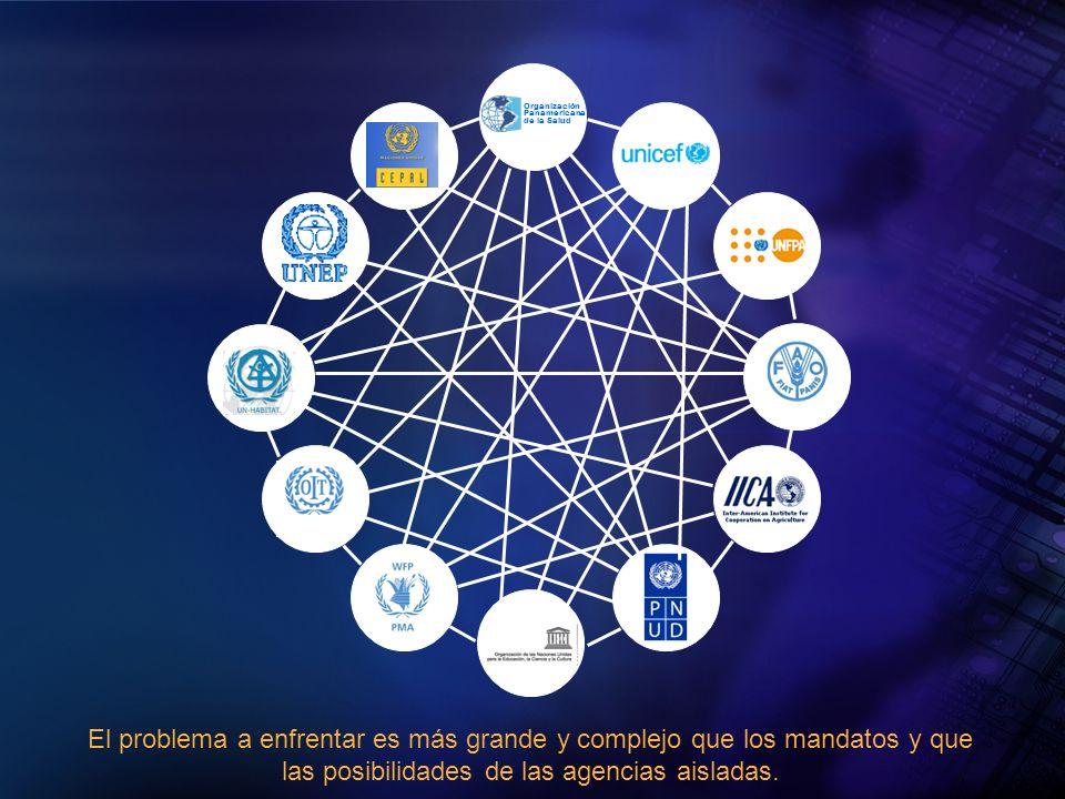 Organización de la Salud. Panamericana.