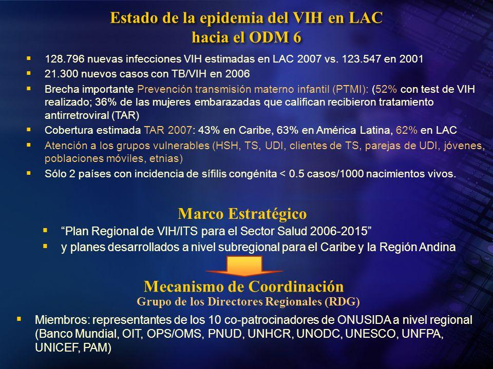 Estado de la epidemia del VIH en LAC hacia el ODM 6