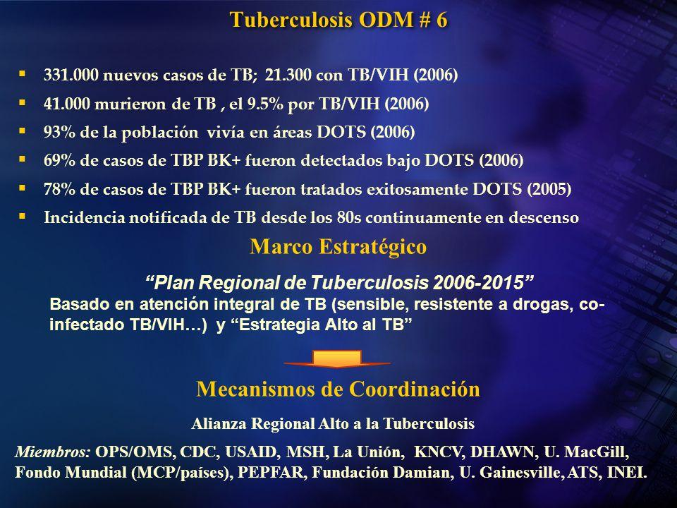 Plan Regional de Tuberculosis 2006-2015