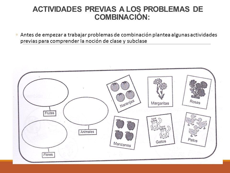 ACTIVIDADES PREVIAS A LOS PROBLEMAS DE COMBINACIÓN: