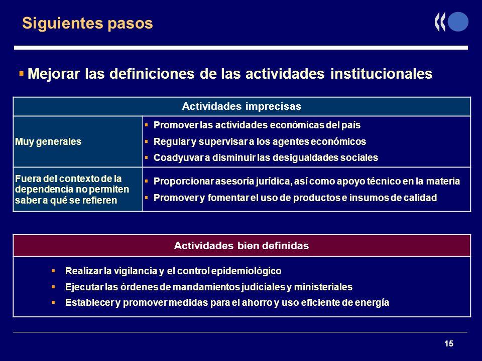 Siguientes pasosMejorar las definiciones de las actividades institucionales. Actividades imprecisas.