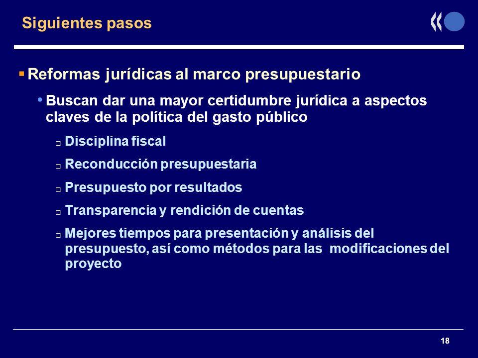 Reformas jurídicas al marco presupuestario