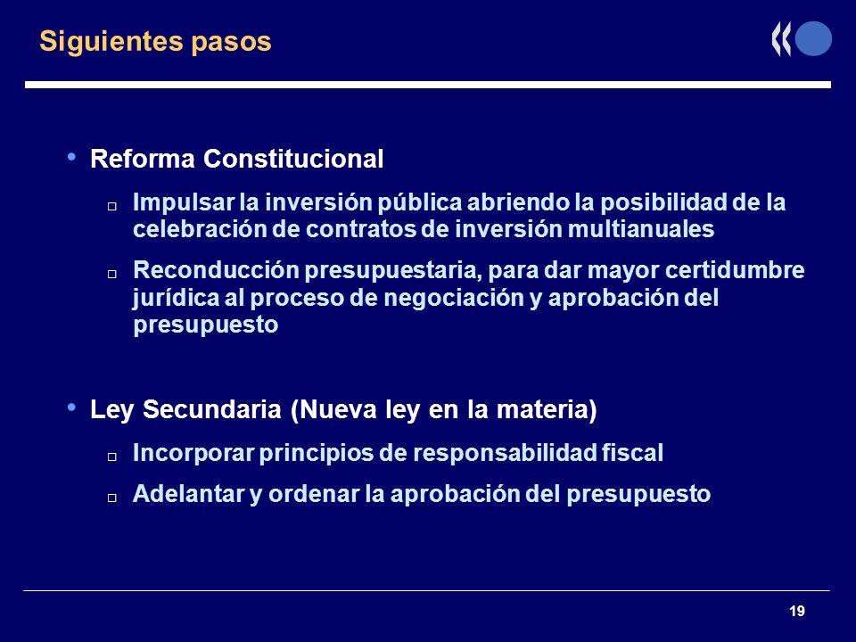 Siguientes pasos Reforma Constitucional