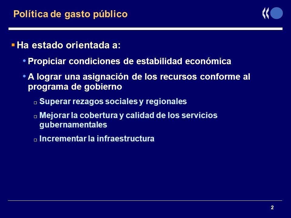 Política de gasto público