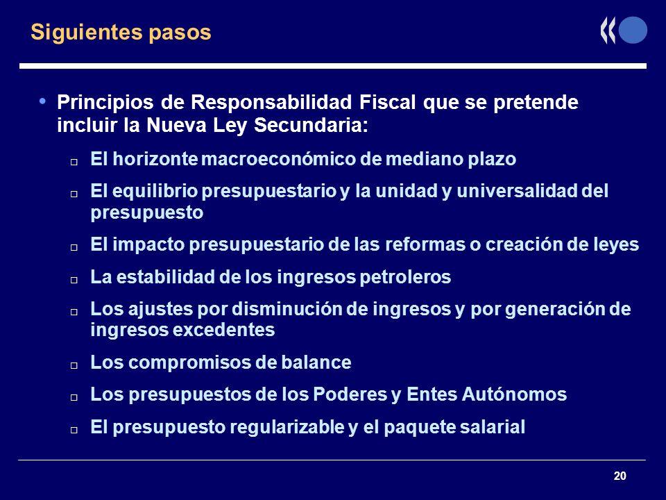 Siguientes pasos Principios de Responsabilidad Fiscal que se pretende incluir la Nueva Ley Secundaria: