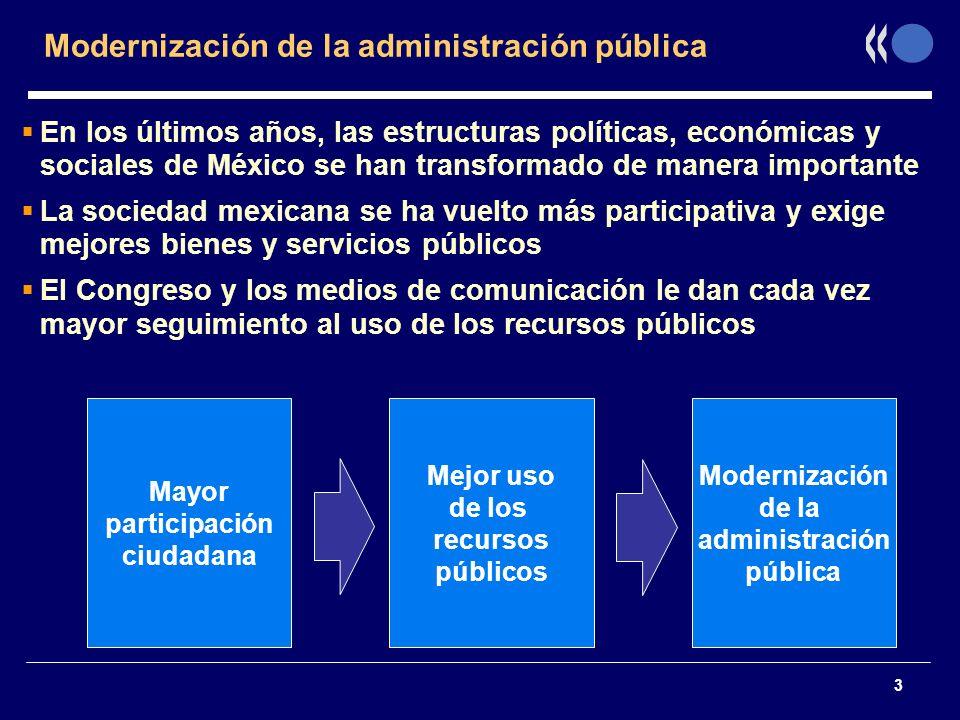 Modernización de la administración pública