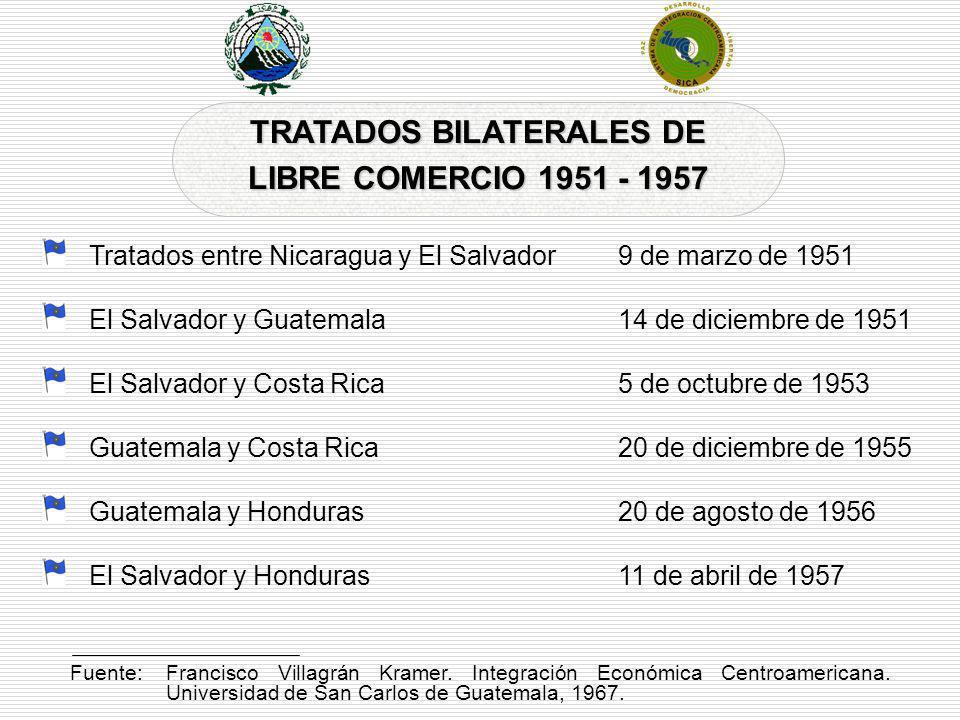 TRATADOS BILATERALES DE