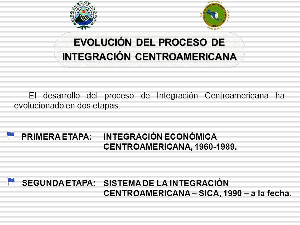 EVOLUCIÓN DEL PROCESO DE INTEGRACIÓN CENTROAMERICANA