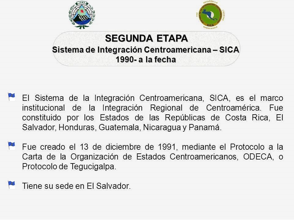 Sistema de Integración Centroamericana – SICA
