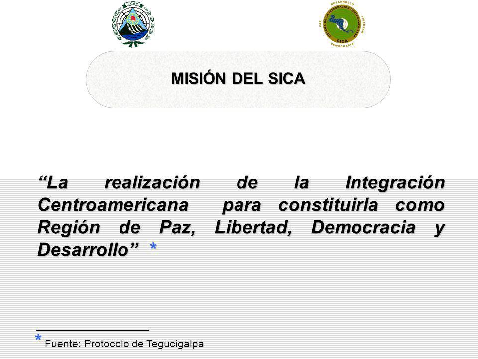 * Fuente: Protocolo de Tegucigalpa