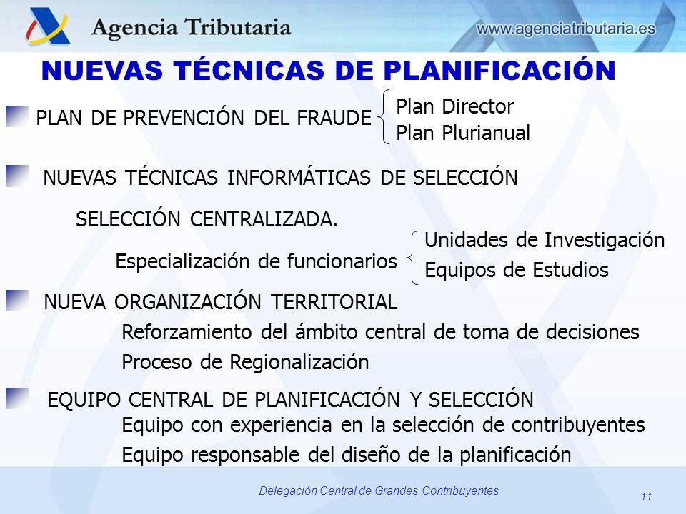 NUEVAS TÉCNICAS DE PLANIFICACIÓN