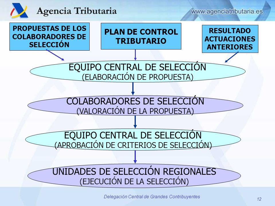 EQUIPO CENTRAL DE SELECCIÓN