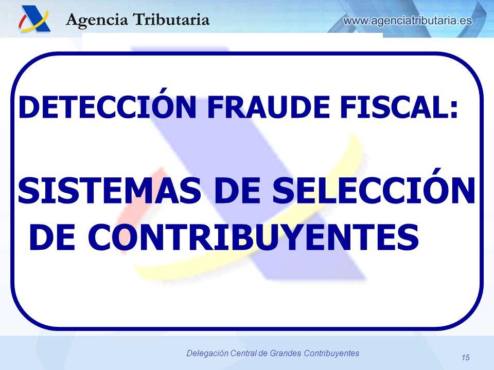 SISTEMAS DE SELECCIÓN DE CONTRIBUYENTES DETECCIÓN FRAUDE FISCAL: