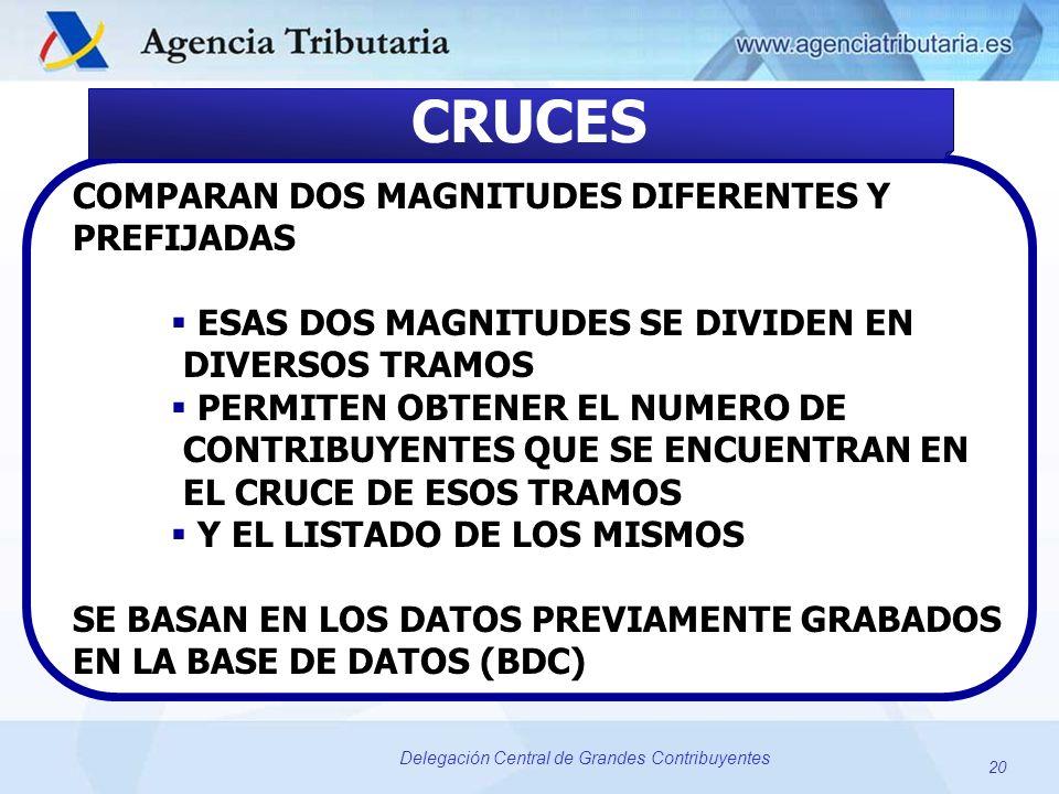 CRUCES COMPARAN DOS MAGNITUDES DIFERENTES Y PREFIJADAS