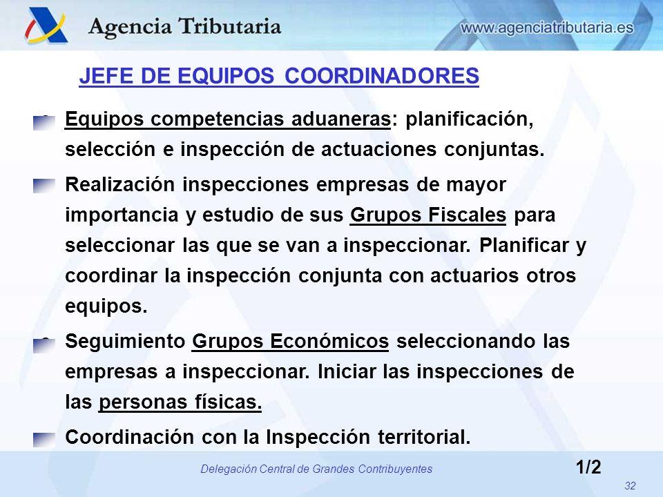 Coordinación con la Inspección territorial.