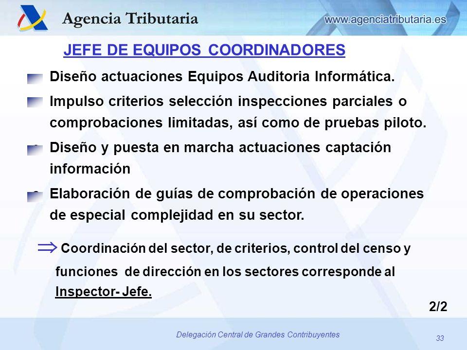 Diseño actuaciones Equipos Auditoria Informática.