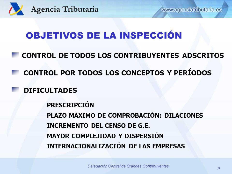 CONTROL DE TODOS LOS CONTRIBUYENTES ADSCRITOS