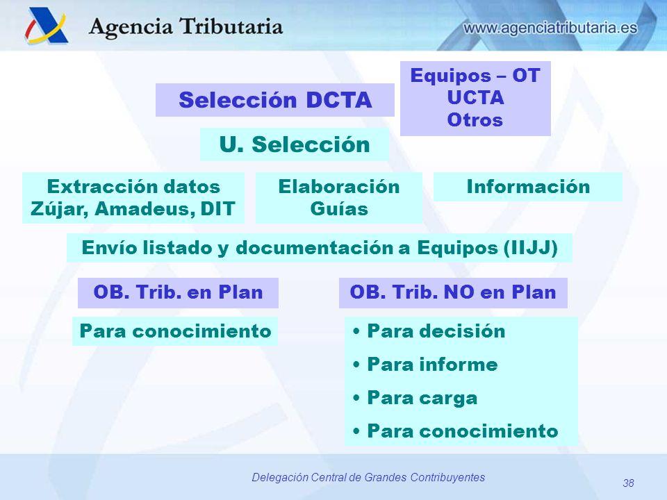 Selección DCTA U. Selección Extracción datos Zújar, Amadeus, DIT