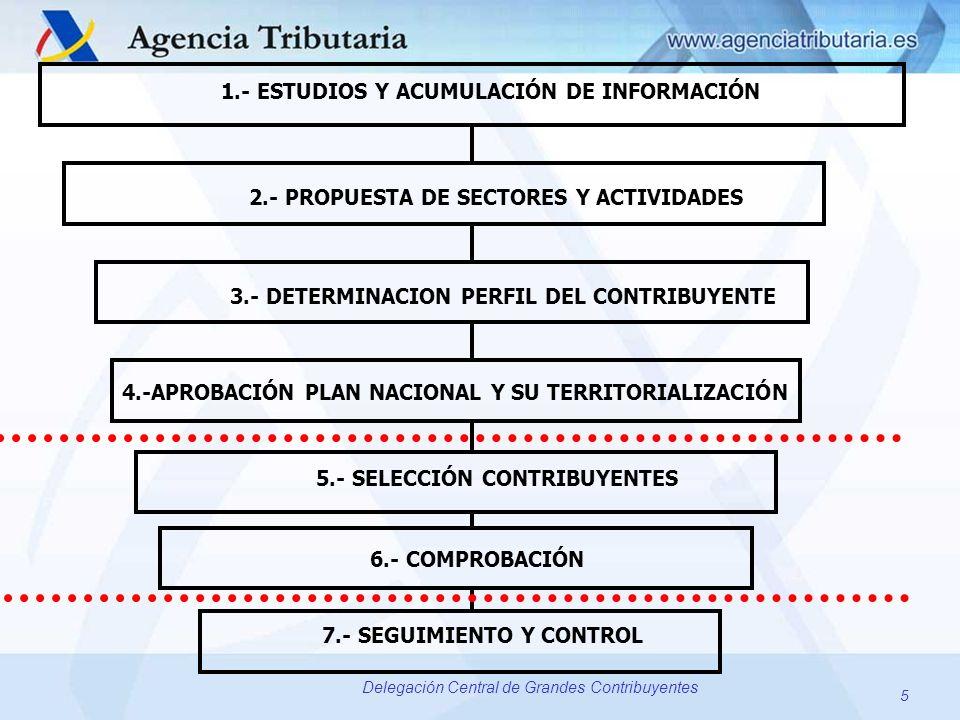 1.- ESTUDIOS Y ACUMULACIÓN DE INFORMACIÓN