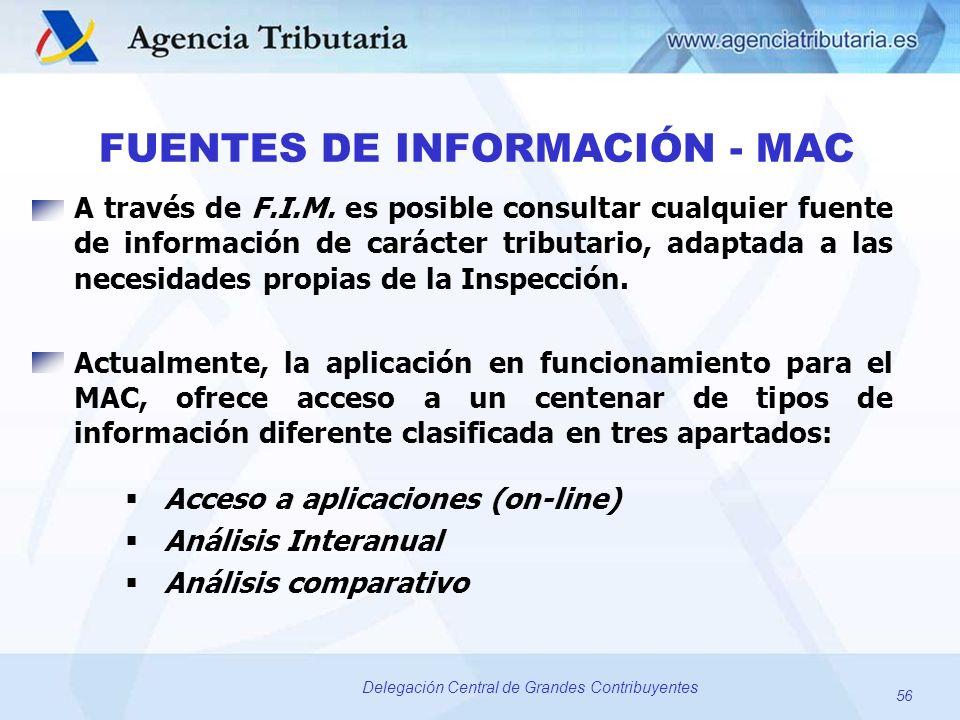 Acceso a aplicaciones (on-line) Análisis Interanual