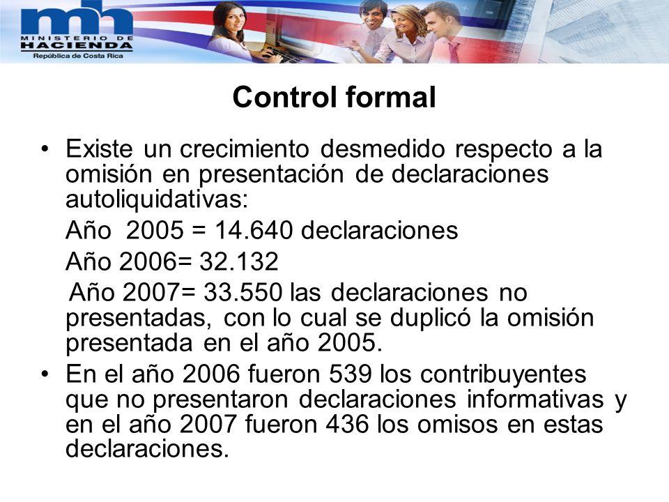 Control formal Existe un crecimiento desmedido respecto a la omisión en presentación de declaraciones autoliquidativas: