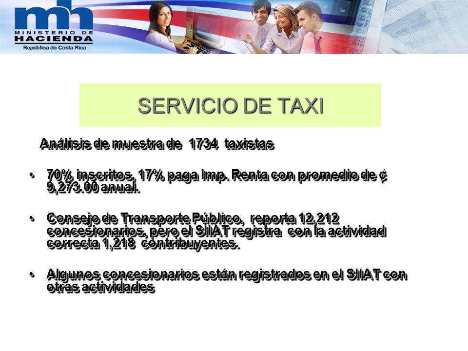SERVICIO DE TAXI Análisis de muestra de 1734 taxistas