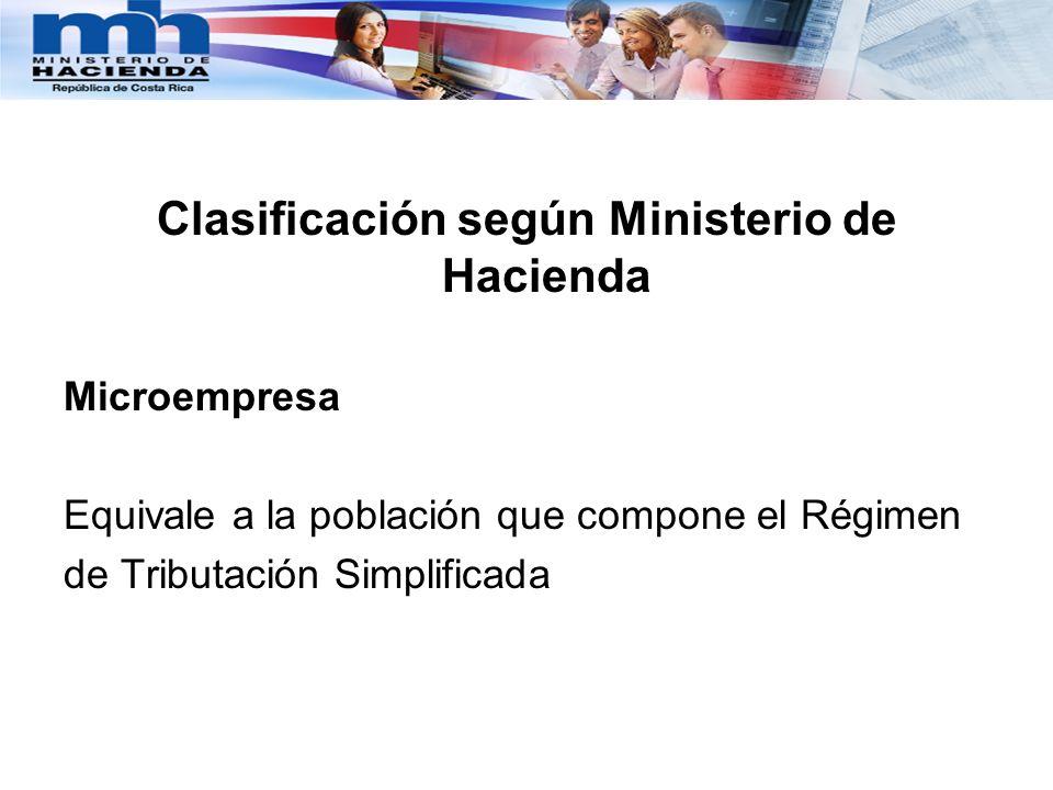 Clasificación según Ministerio de Hacienda