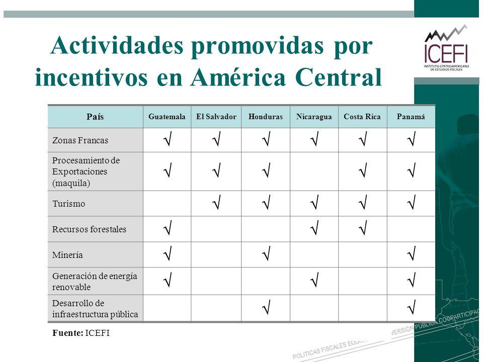 Actividades promovidas por incentivos en América Central