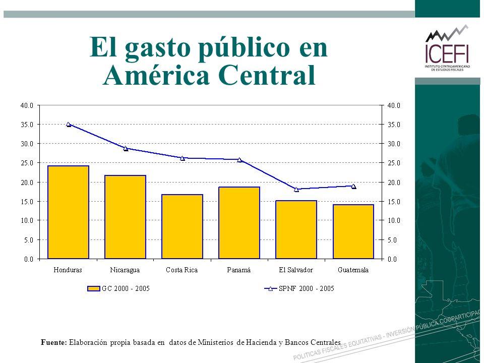 El gasto público en América Central