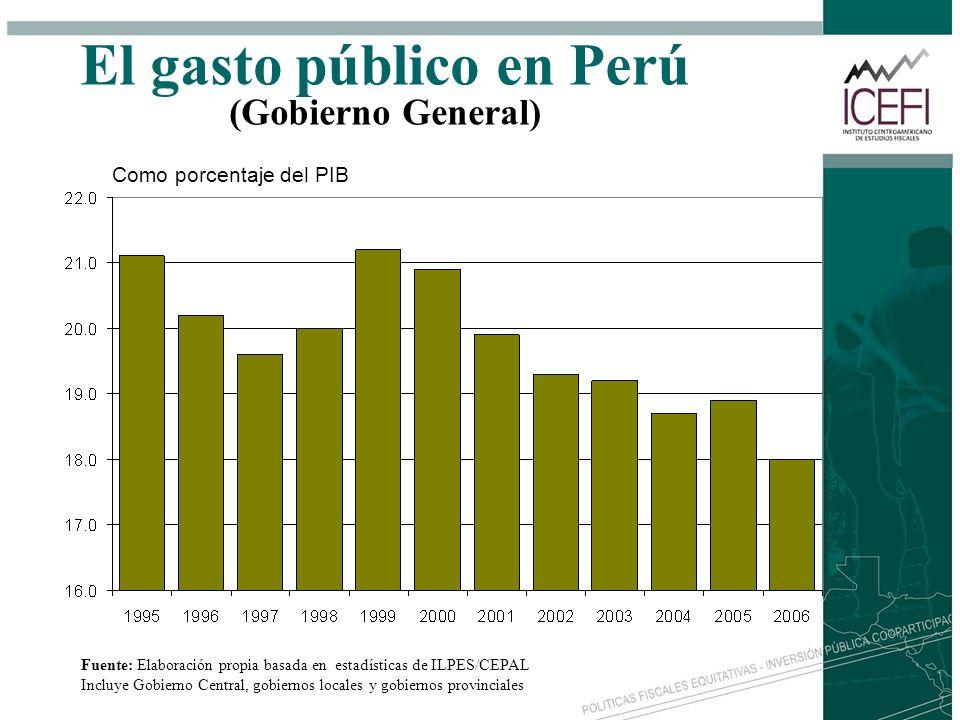 El gasto público en Perú (Gobierno General)