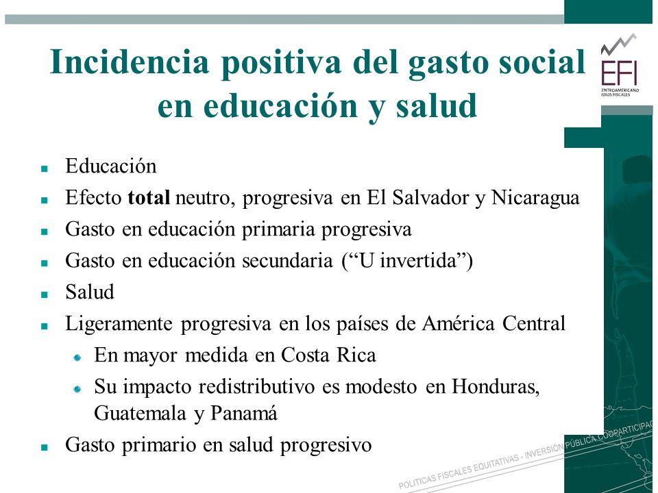 Incidencia positiva del gasto social en educación y salud
