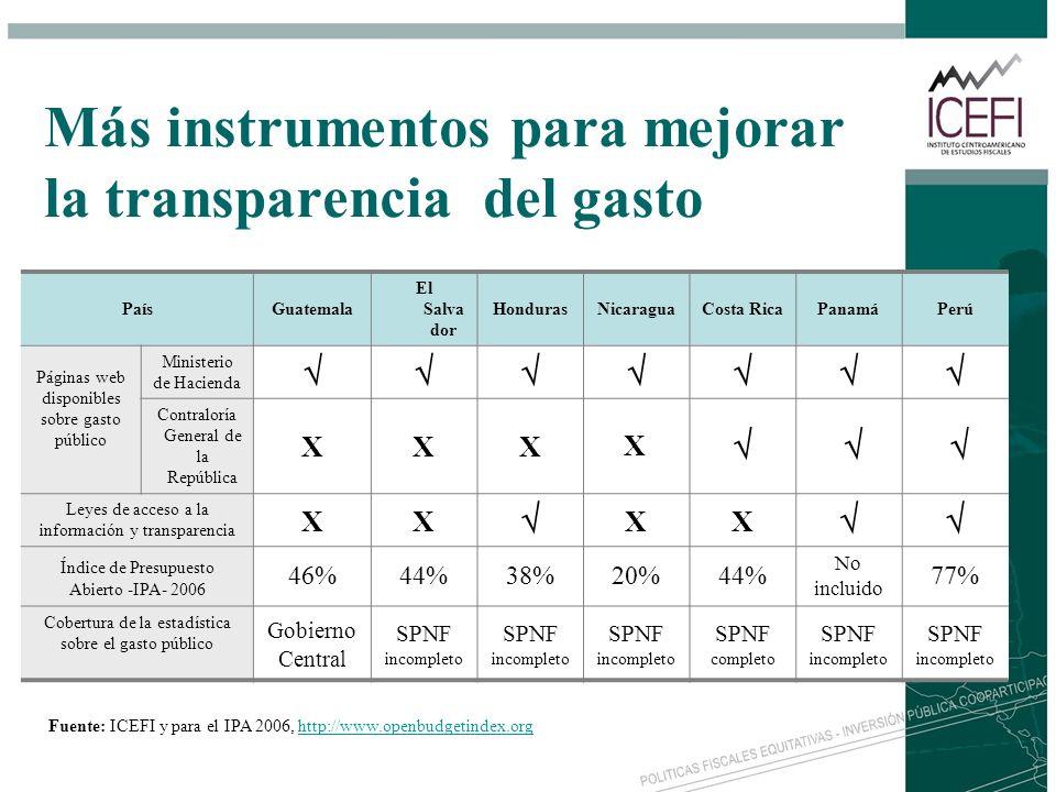 Más instrumentos para mejorar la transparencia del gasto