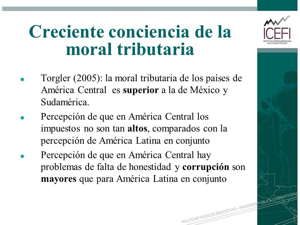Creciente conciencia de la moral tributaria