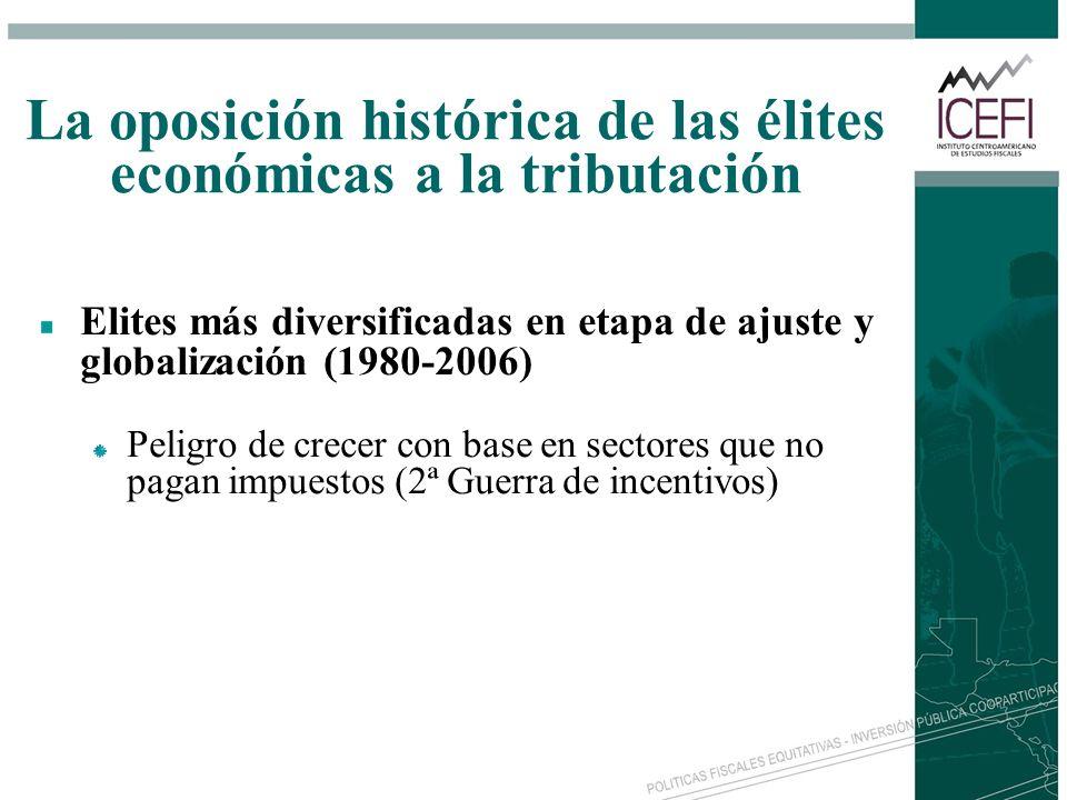 La oposición histórica de las élites económicas a la tributación