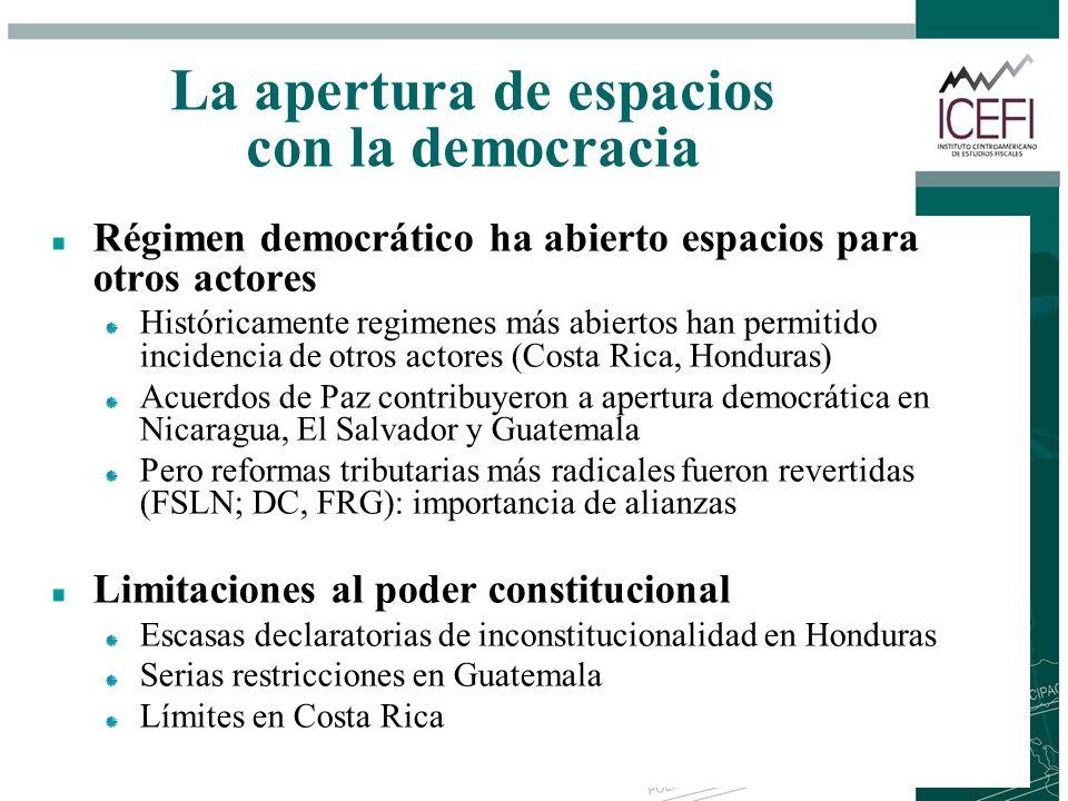 La apertura de espacios con la democracia