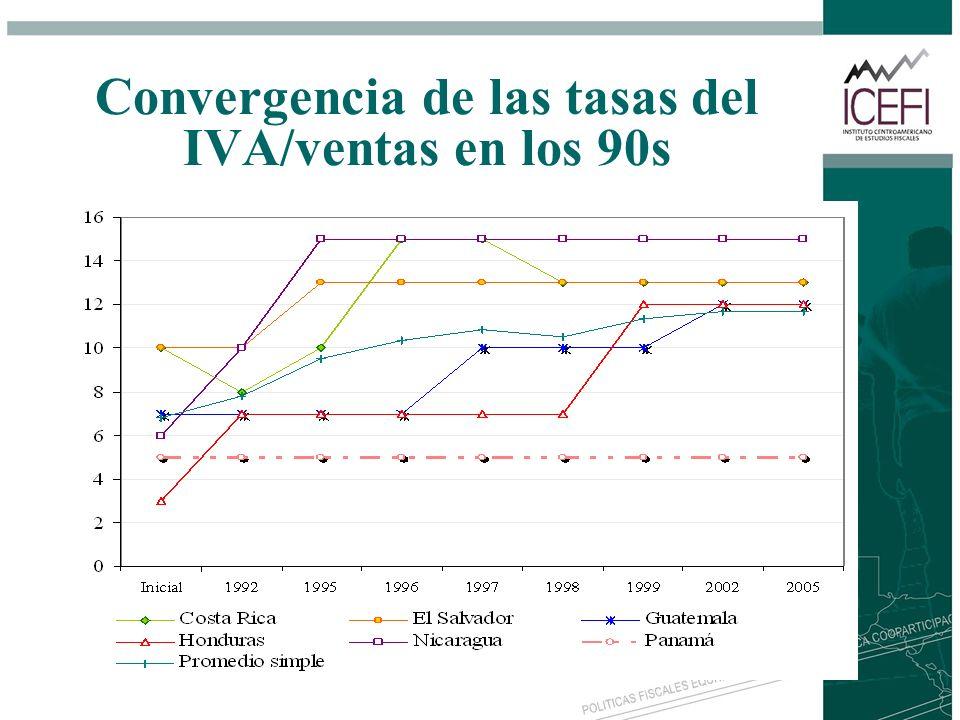 Convergencia de las tasas del IVA/ventas en los 90s