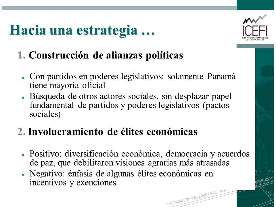 Hacia una estrategia … 1. Construcción de alianzas políticas