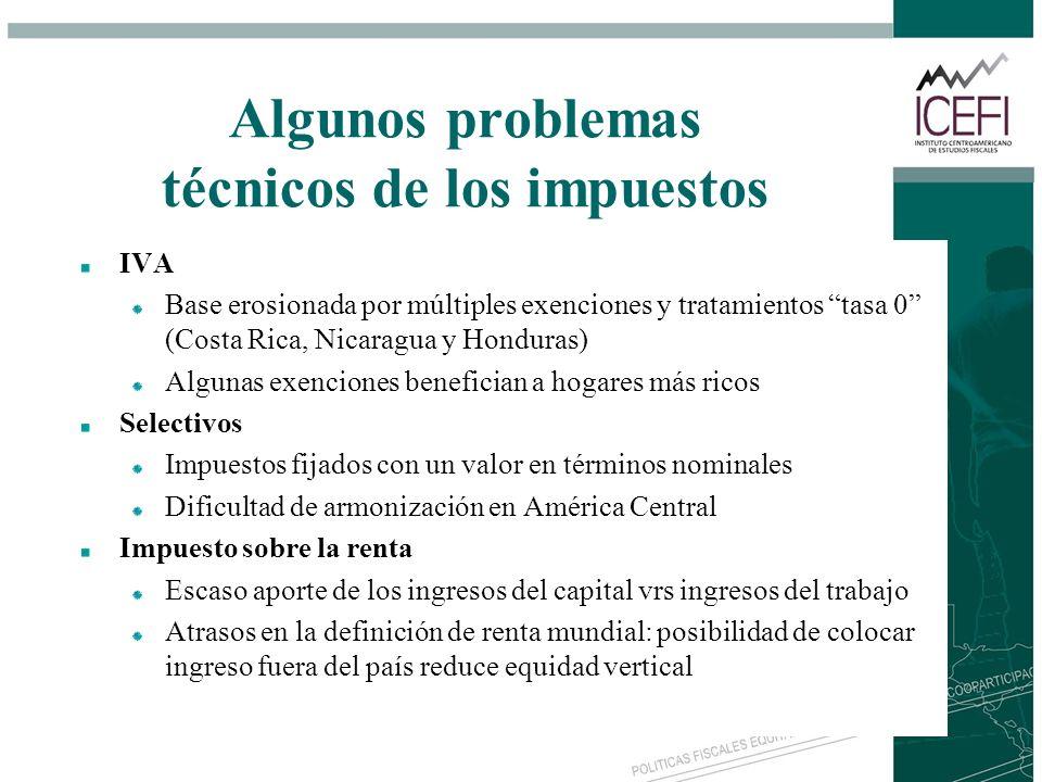 Algunos problemas técnicos de los impuestos