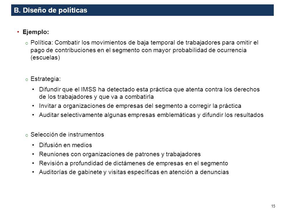 B. Diseño de políticas Ejemplo: