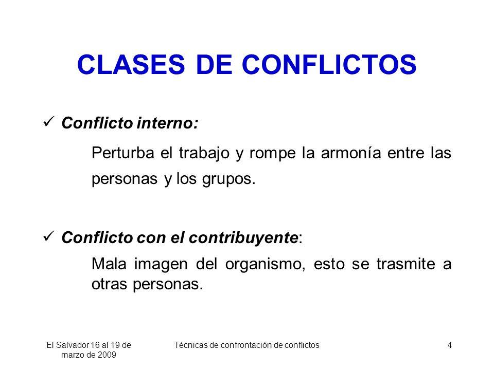 CLASES DE CONFLICTOS Conflicto interno: