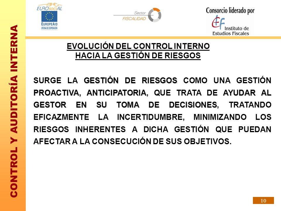 EVOLUCIÓN DEL CONTROL INTERNO HACIA LA GESTIÓN DE RIESGOS