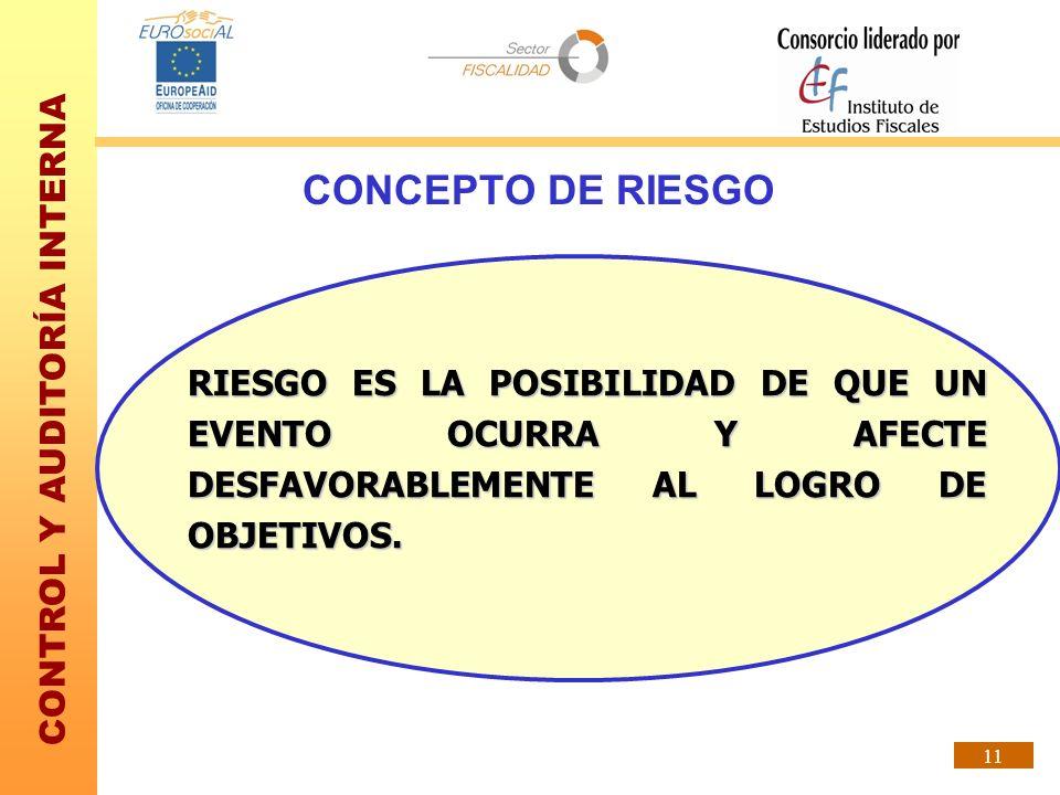 CONCEPTO DE RIESGO RIESGO ES LA POSIBILIDAD DE QUE UN EVENTO OCURRA Y AFECTE DESFAVORABLEMENTE AL LOGRO DE OBJETIVOS.