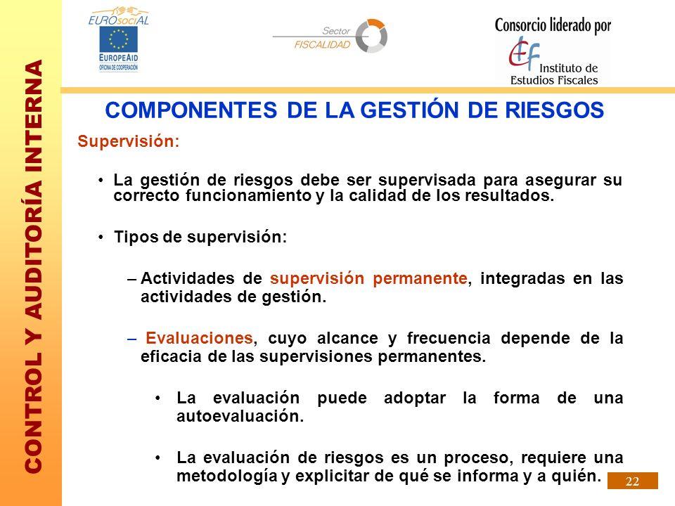 COMPONENTES DE LA GESTIÓN DE RIESGOS