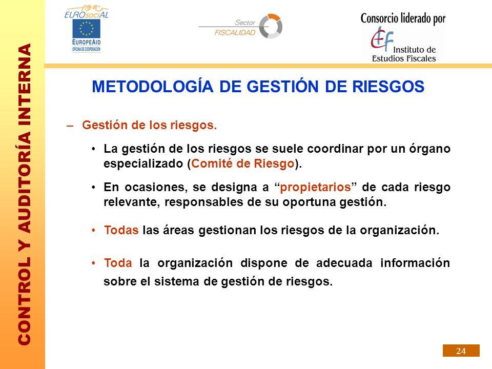 METODOLOGÍA DE GESTIÓN DE RIESGOS