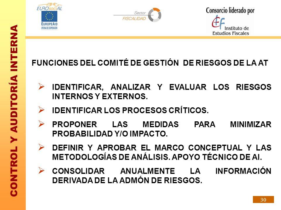 FUNCIONES DEL COMITÉ DE GESTIÓN DE RIESGOS DE LA AT