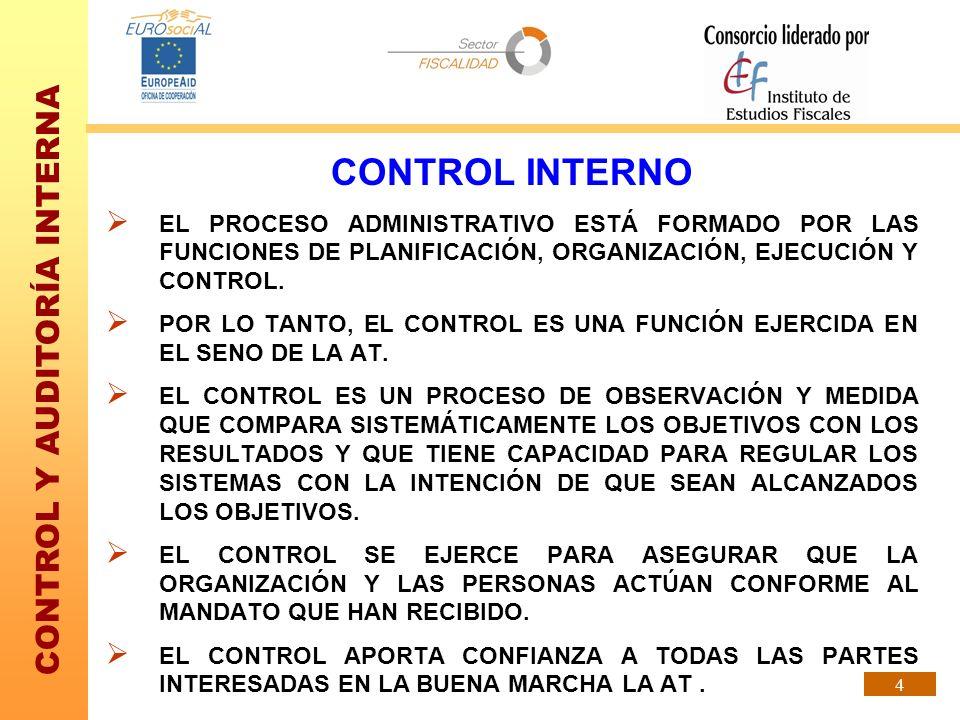 CONTROL INTERNO EL PROCESO ADMINISTRATIVO ESTÁ FORMADO POR LAS FUNCIONES DE PLANIFICACIÓN, ORGANIZACIÓN, EJECUCIÓN Y CONTROL.