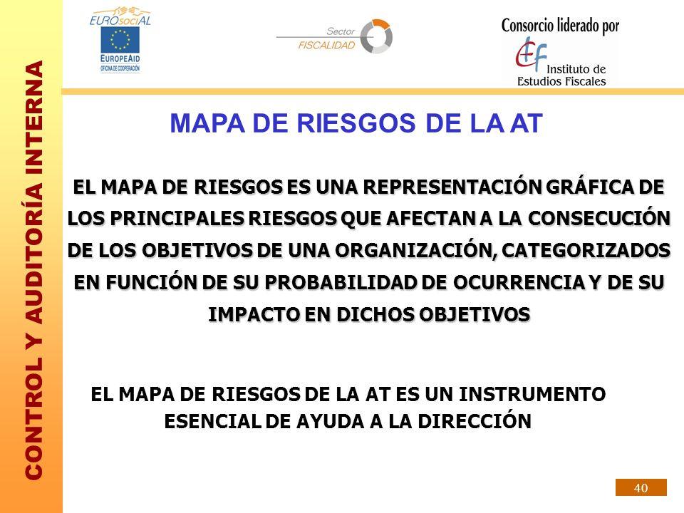 MAPA DE RIESGOS DE LA AT