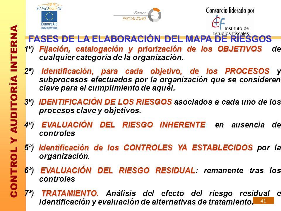 FASES DE LA ELABORACIÓN DEL MAPA DE RIESGOS